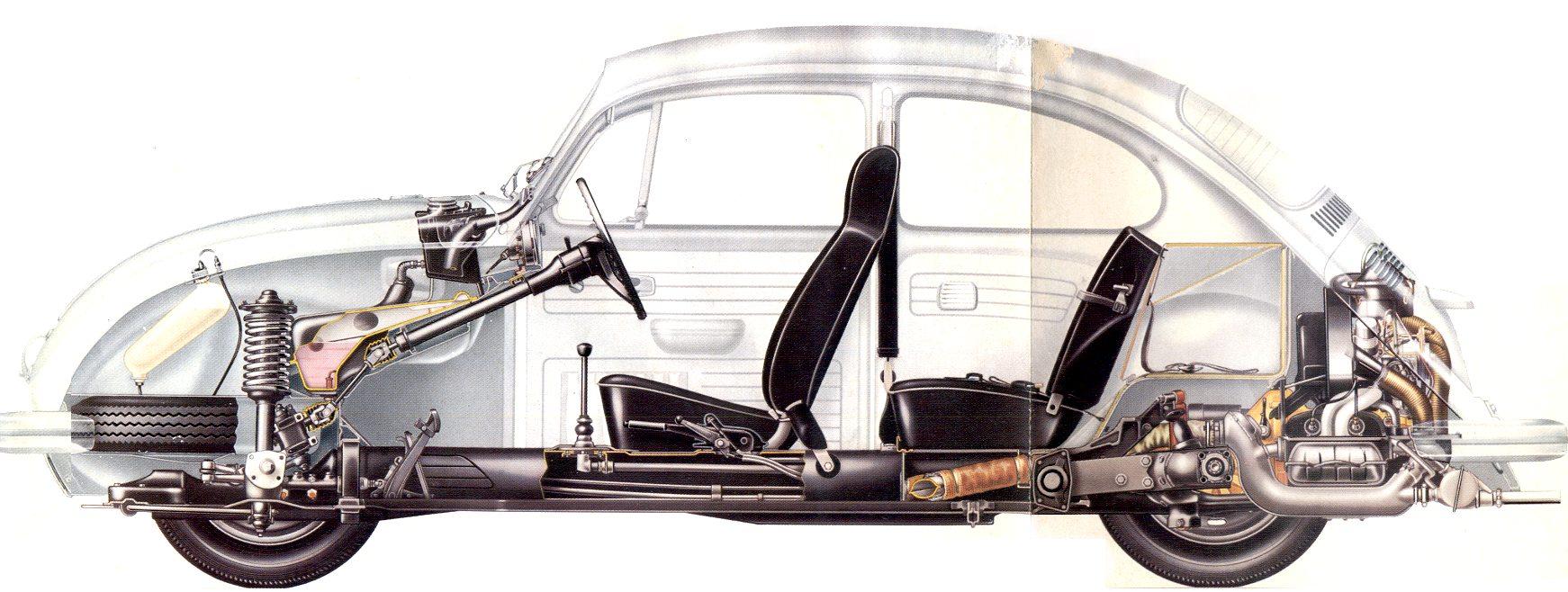 Dwarsdoorsnede Volkswagen 1302
